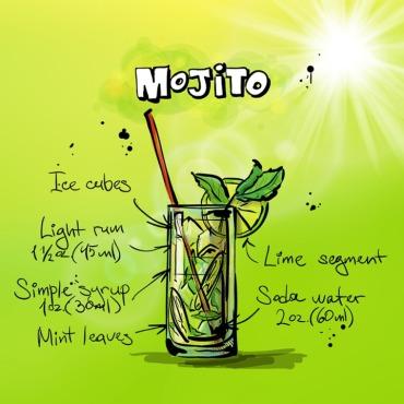 mojito-880910_960_720